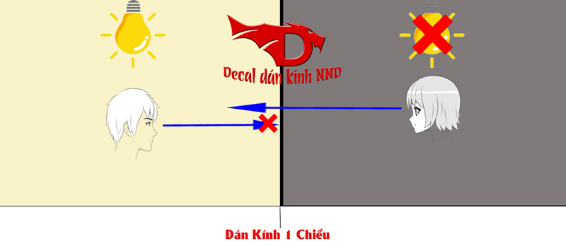 Nguyên lý của decal dán kính 1 chiều là phụ thuộc vào hiệu ứng ánh sáng