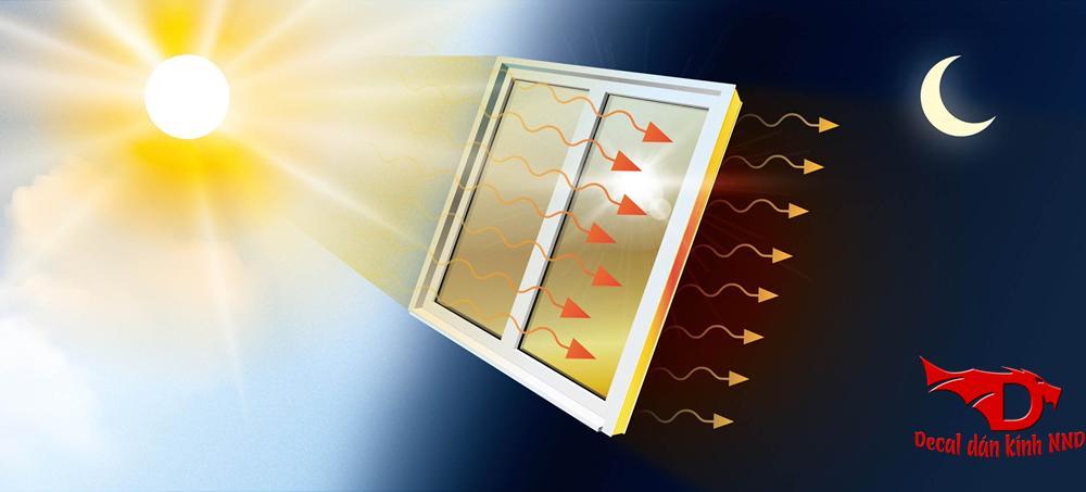 Decal dán kính chống nắng còn được biết đến với tên gọi là phim cách nhiệt